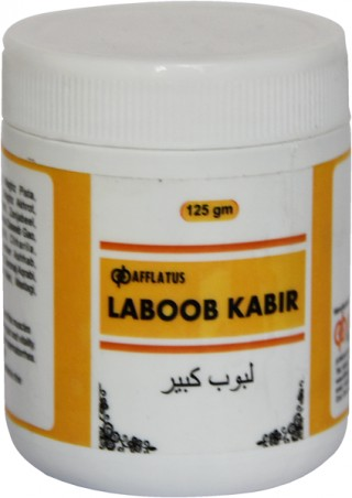 Labub Kabir